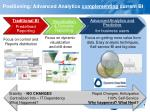 positioning advanced analytics complementing current bi