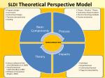 sldi theoretical perspective model