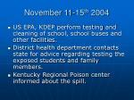 november 11 15 th 2004