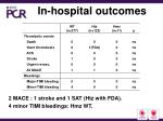 in hospital outcomes