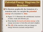 potential energy diagrams for reactions