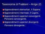 tassonomia di frabboni arrigo 2