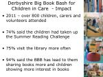 derbyshire big book bash for children in care impact