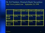dr ed yardeni deutsch bank securities