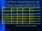 lab three national income and product accounts nipa ch 20