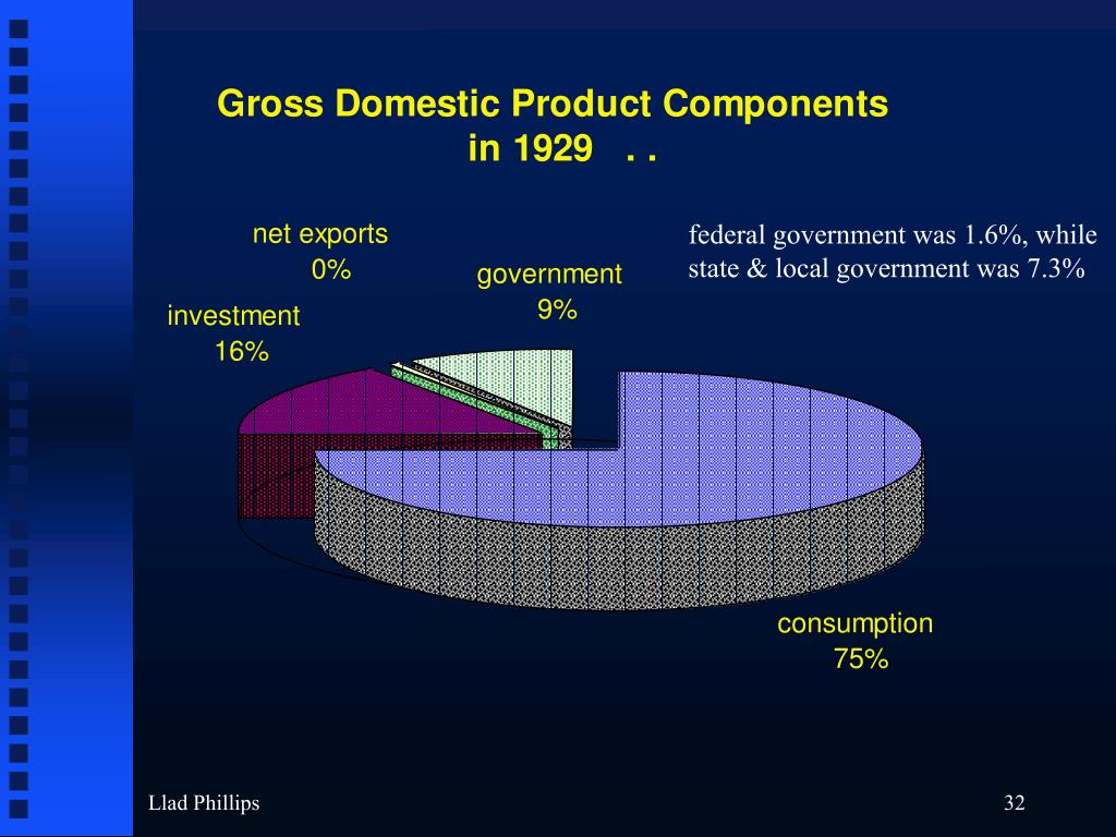 federal government was 1.6%, while
