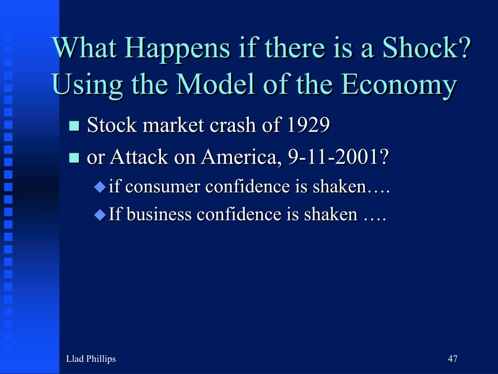 What Happens if there is a Shock?