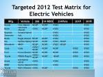 targeted 2012 test matrix for electric vehicles