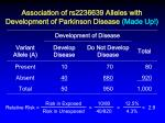 association of rs2236639 alleles with development of parkinson disease made up