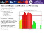 sustained signal identification and monitoring