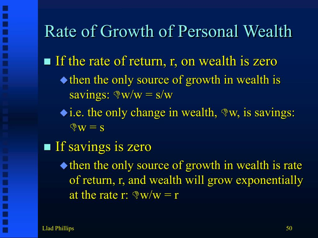 Rate of Growth of Personal Wealth