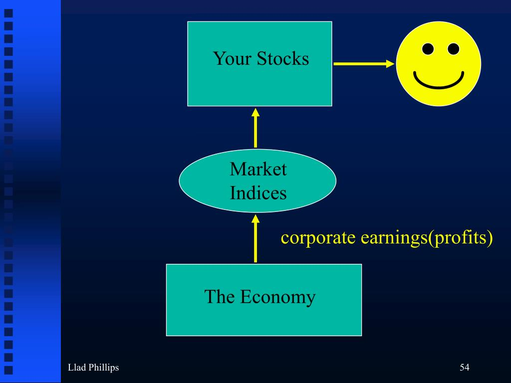 Your Stocks