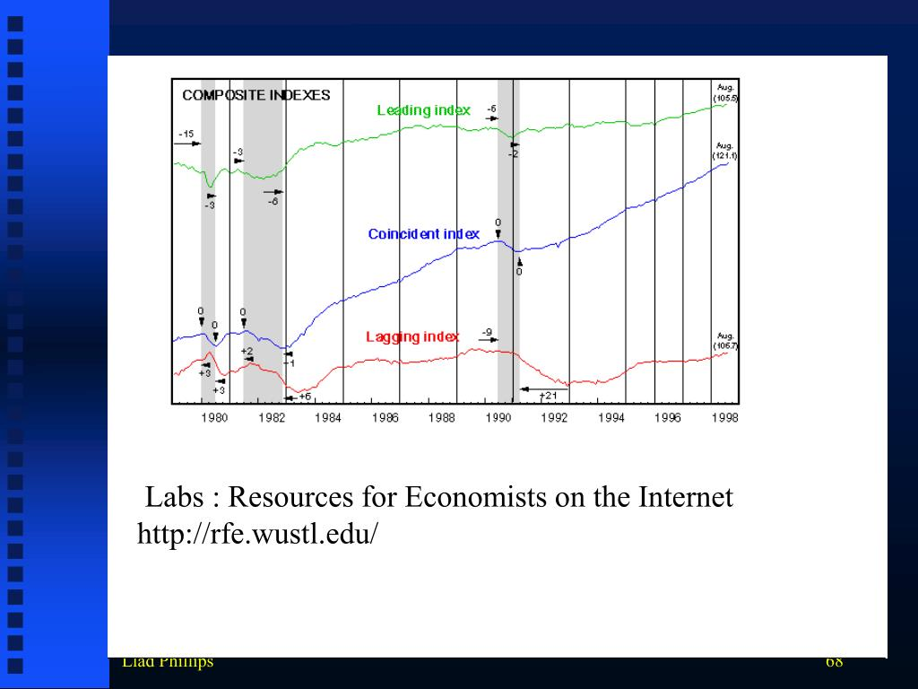 Labs : Resources for Economists on the Internet