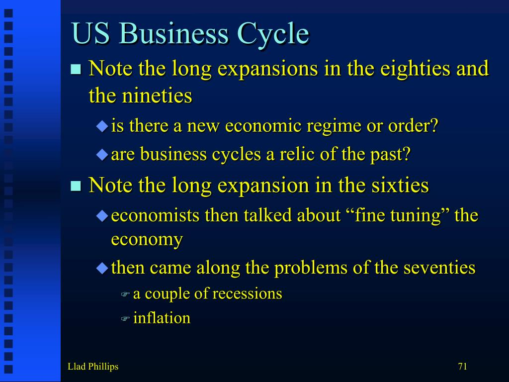 US Business Cycle