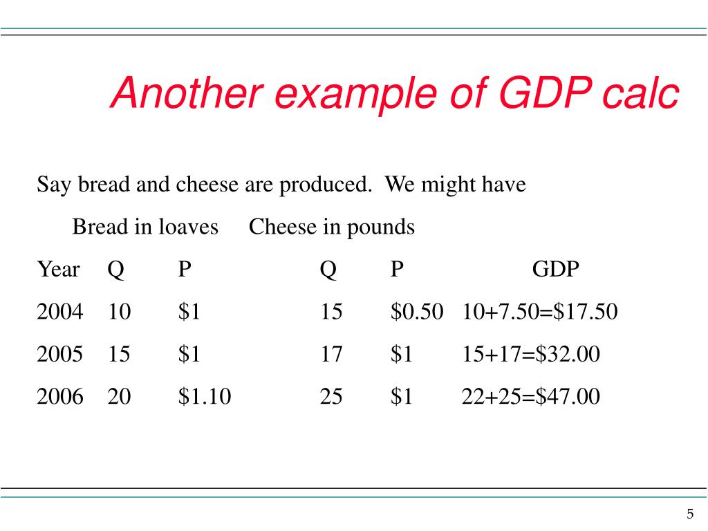 Another example of GDP calc