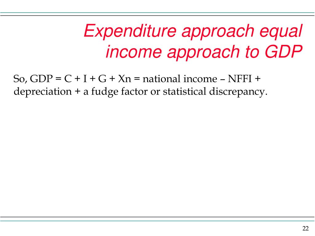 Expenditure approach equal income approach to GDP