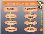 valutazione qualita del sistema