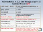 potential effects of 11 advanced technologies on petroleum supply and demand in 2030