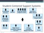 student centered support systems