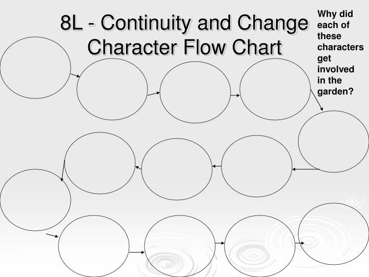 8l continuity and change character flow chart n.