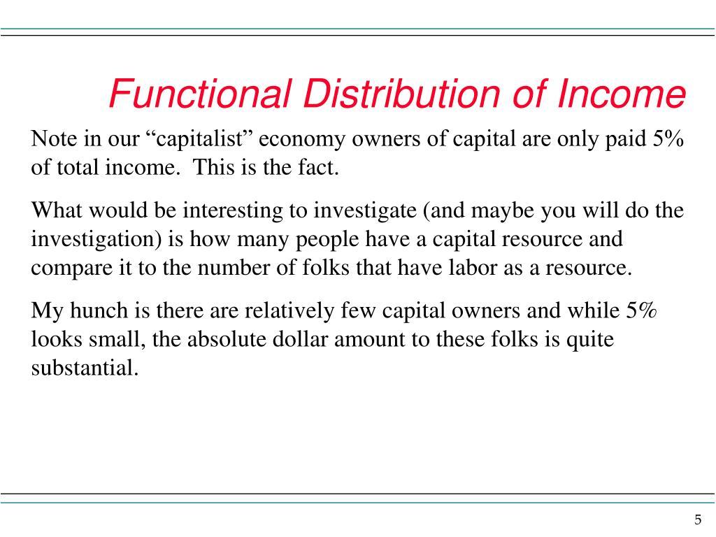 Functional Distribution of Income