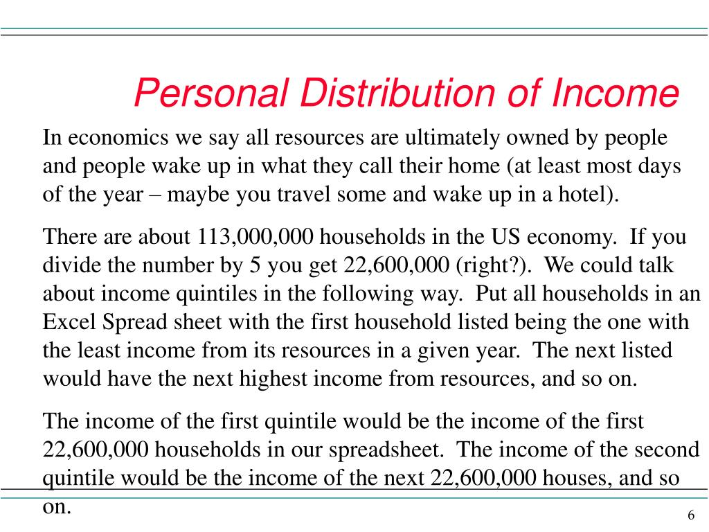 Personal Distribution of Income
