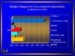 budget support to gov owned corporations in billion pesos 1999