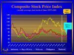 composite stock price index weekly average last week of june 1997 100