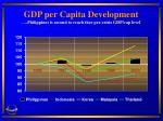 gdp per capita development philippines is second to reach thee pre crisis gdp cap level