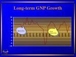 long term gnp growth