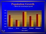 population growth still has the second largest growth