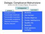 disfagia complicanze malnutrizione 30 60 in h 85 in case di riposo 70 post ictus