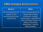 ema changes authorization
