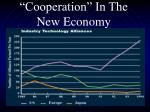 cooperation in the new economy