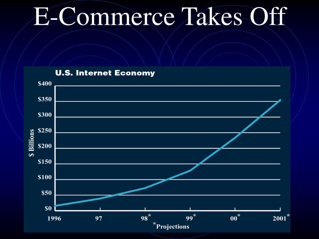 E-Commerce Takes Off