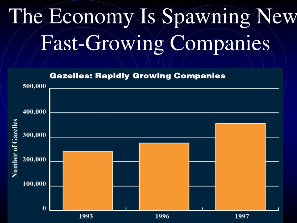 The Economy Is Spawning New, Fast-Growing Companies