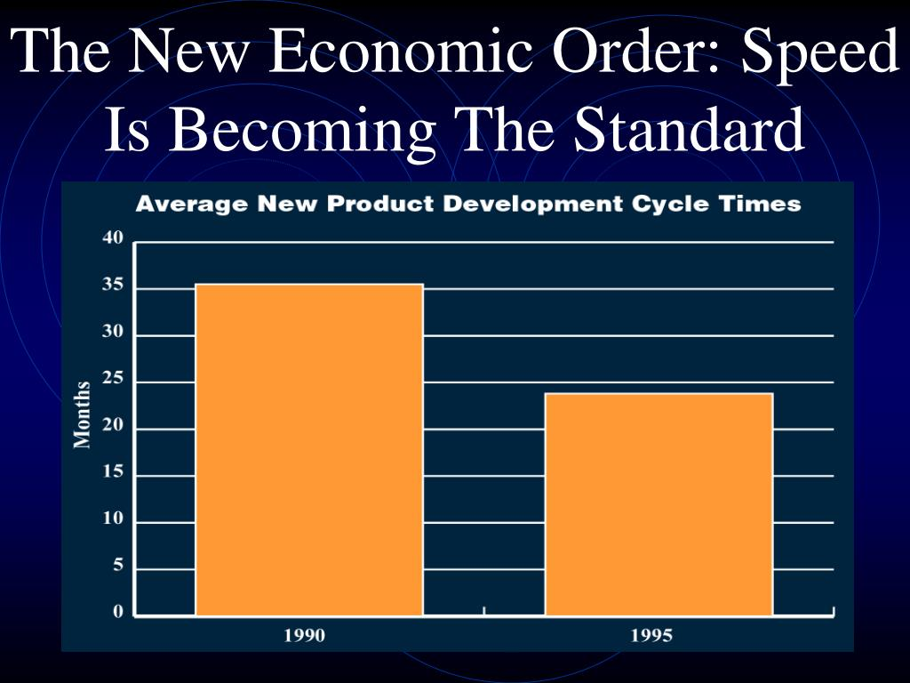 The New Economic Order: Speed Is Becoming The Standard