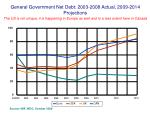 general government net debt 2003 2008 actual 2009 2014 projections