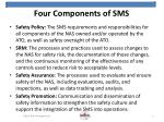 four components of sms