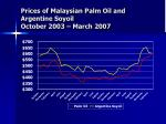 prices of malaysian palm oil and argentine soyoil october 2003 march 2007
