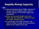 rapidly rising capacity