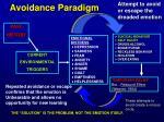 avoidance paradigm