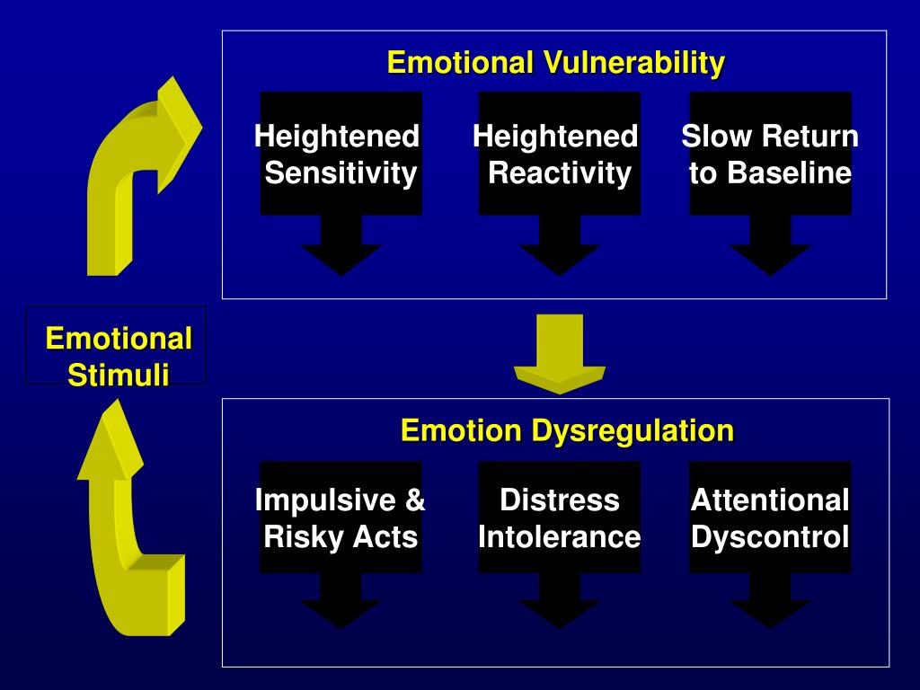 Emotional Vulnerability