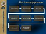the financing process