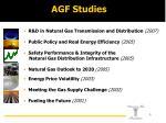 agf studies