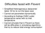 difficulties faced with flovent