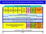 ausrichtung der wirtschaftswissenschaftlichen studieng nge
