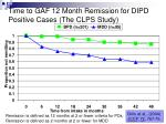 time to gaf 12 month remission for dipd positive cases the clps study