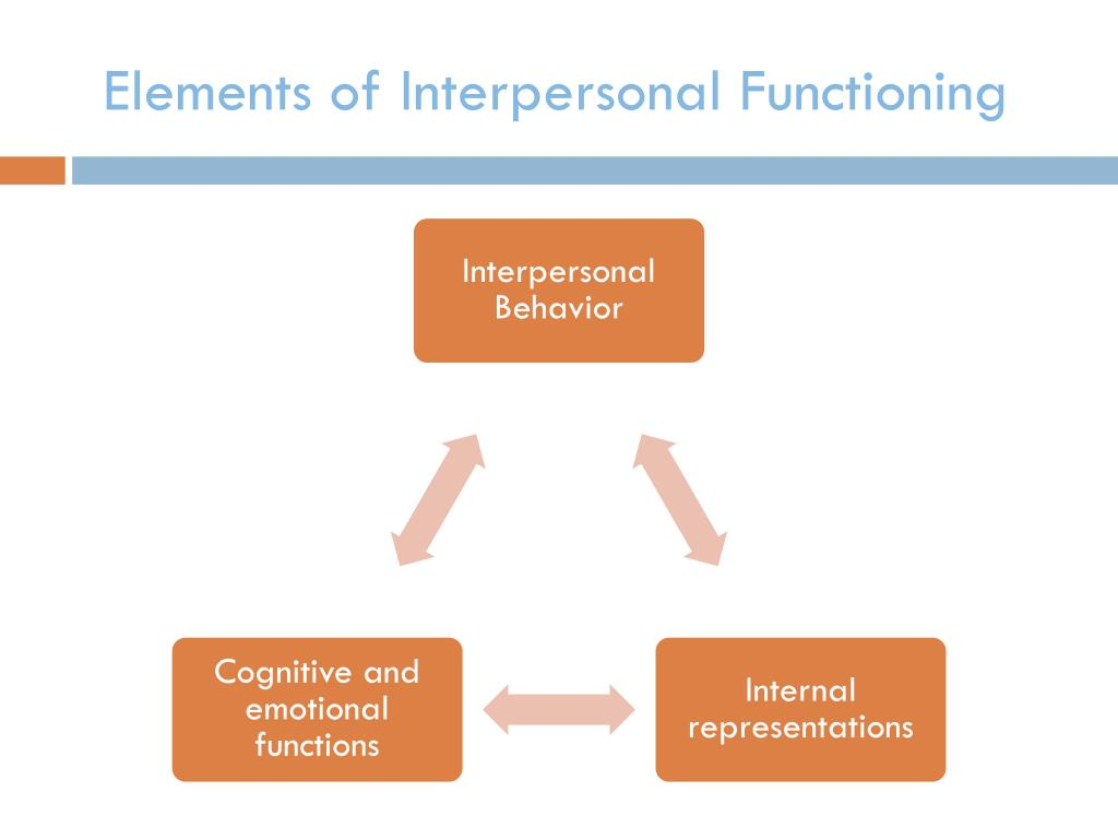 Elements of Interpersonal Functioning