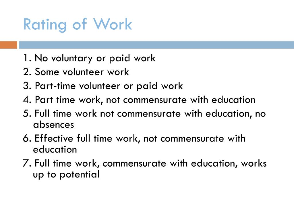Rating of Work